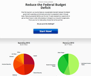 Federal Budget Challenge